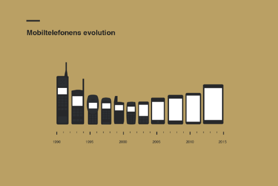 Mobile Evolution http://t.co/6oSldQkPaS
