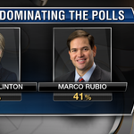 Hillary is crushing polls against the GOP. http://t.co/LBcE1TnJoW