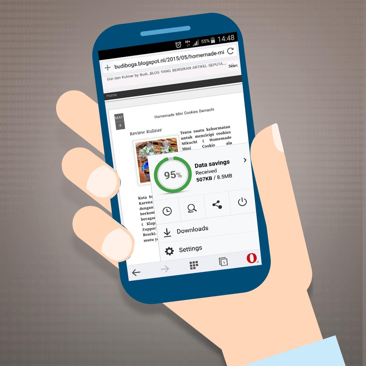 Tips Super Ampuh Cara Menghemat Kuota Internet Anda - AnekaNews.net