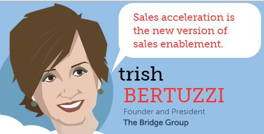 I always knew I was a talking head. My view on Sales Acceleration.  via @hirevuesales http://t.co/0vxjop9DDk