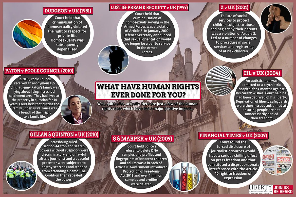 What have #HumanRights ever done for you? Well quite a lot actually... #SaveOurHRA http://t.co/vL94vbqNA5 http://t.co/PpDJnM4lAP