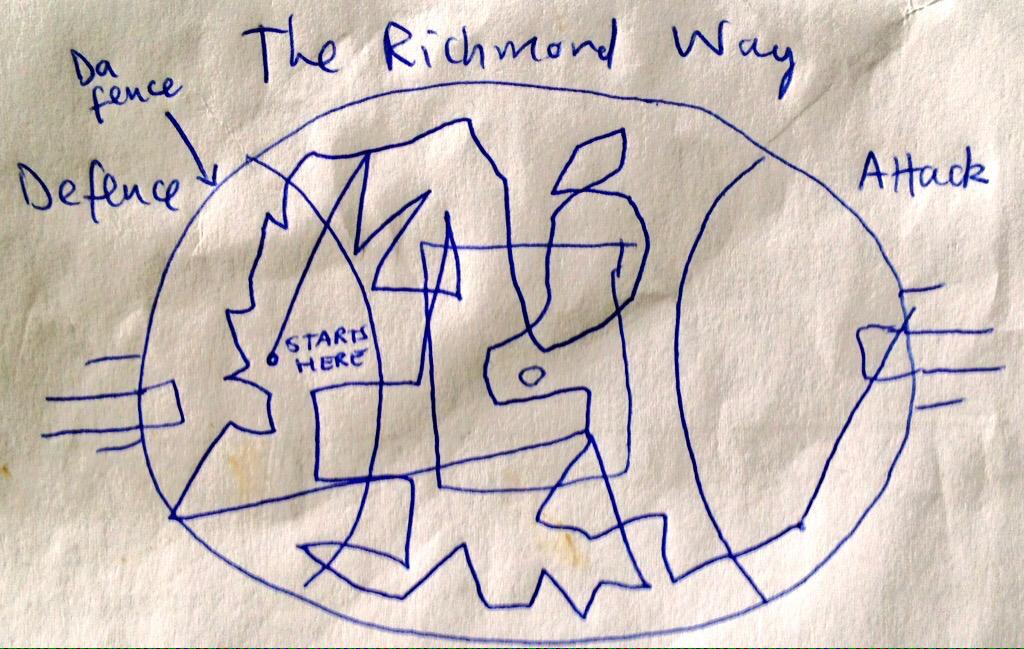 The Richmond Way http://t.co/lqvFUPHkqU