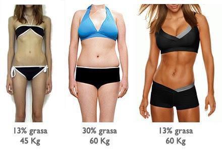 """""""@cit_kintore: 女性において、美しい身体と軽い体重はイコールではないということがよくわかる画像です。 http://t.co/7xlw9vW6sM""""これだ! これだよ!"""