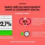 #ConseilDeParis une nouvelle charte pour les mutations en logement social. http://t.co/9D3eFEA77I