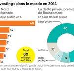 """""""L'#ImpactInvesting séduit le #CapitalInvestissement"""", dans @LesEchos ce jour @EchosPE http://t.co/blUdUx7lTZ http://t.co/Td8bZtMFhs"""