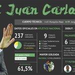 INFOGRAFÍA. Era Juan Carlos Osorio en Atlético Nacional (2012-2015) #GraciasProfeOsorio. [Por @PedroAlarcon2 ] >>> http://t.co/6WlpsZSXsl