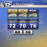 SOUTHERN MINNESOTA WEATHER: Isolated showers around today... Better risk of storms Sunday & Monday! #MNwx #Mankato http://t.co/YQzSQFrz6b