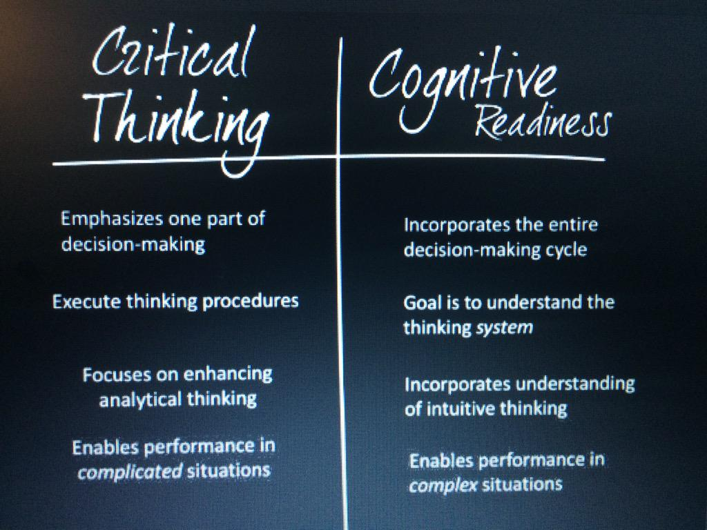 Understanding the difference between Critical Thinking and Cognitive Readiness. #hcichat http://t.co/WRjmxe94tO