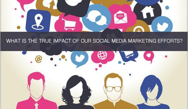 New Report Reveals the True Impact of Social Media Marketing for Business http://t.co/hBxaYoxSrz #socialmedia http://t.co/KjByDyXFqv