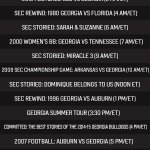 Your next 24 hours... All Georgia. All Day! #SECNTakeover http://t.co/ztV8Meamms