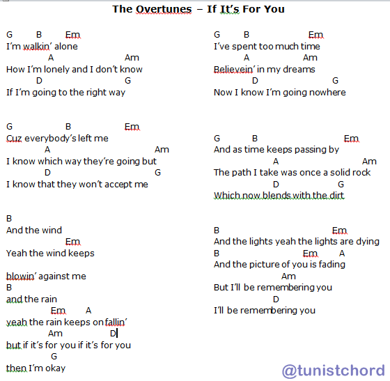 Tunistchord The Overtunes If Its For You Chords Untuk Bridge