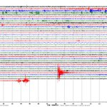 It looks like we could possibly be seeing some aftershocks across the area from the earlier 3.2 quake SW of Canton. http://t.co/SlJAIh5Ocj