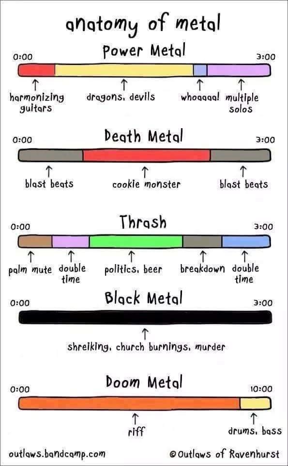 La anatomía del metal. Vaya risas http://t.co/0bHwSkTiQ2