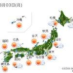 【全国の天気】(3日06:00) http://t.co/x7YRCRPFtj きょうも広く高気圧に覆われますが、気温が上昇する午後は大気の状態が不安定になるでしょう。全国的に晴れ.. http://t.co/6QYM3aVyxh