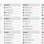 Ecco tutti i gironi di #UEL #EuropaLeague! #UELdraw http://t.co/mWJrJnIQ5c