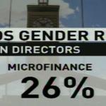Women representation in Kenyan companies yet to meet the 2/3 gender representation rule http://t.co/yIsgA6X407