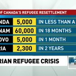 Here is how quickly Canada has responded to past refugee crises #cdnpoli #pnpcbc http://t.co/nm1rd80fbY