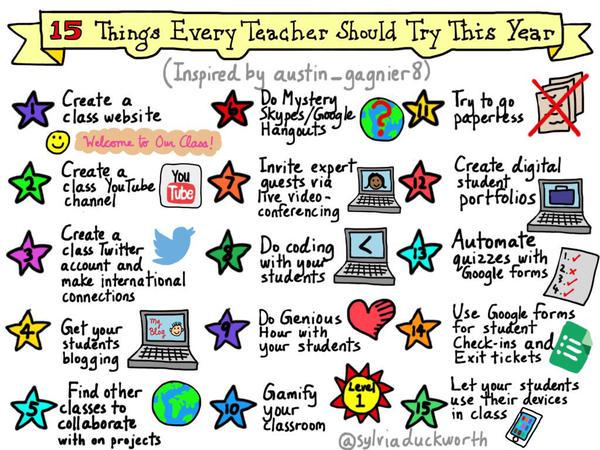 Challenge yourself! 15 things to try out this school year @sylviaduckworth @austin_gagier8 #edchat #edtech http://t.co/Km9wGpowpZ
