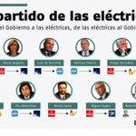 Los políticos #NosRobanElSol y #NosRobanConLaLuz http://t.co/qgEomY60qI