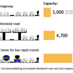 .@TransportKE @county_nairobi @KideroEvans passenger capacity of different modes.  http://t.co/XgslZdKEcv via @KibNyaga