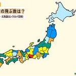 【第1回 2016年春の花粉飛散予測】 http://t.co/1NYYa9tPWu 日本気象協会は7日、第1回の「2016年春の花粉飛散予測」を発表しました。今年の春の花粉飛散数は西日.. http://t.co/NduY26X4If