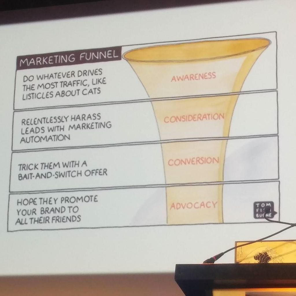 The problem with the marketing funnel is that it's selfish #MPB2B @avinash https://t.co/PxR9pDnM6V https://t.co/B5RkJH5uPL