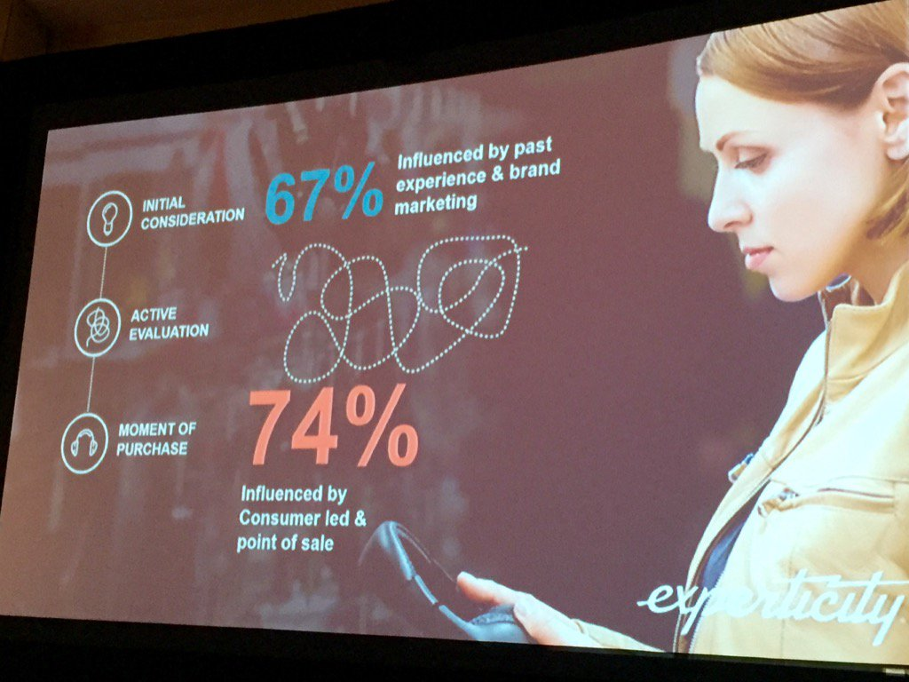 Is the marketing funnel really a thing of the past? @Experticity says yes at #wommasummit https://t.co/0Vg6p50ltw