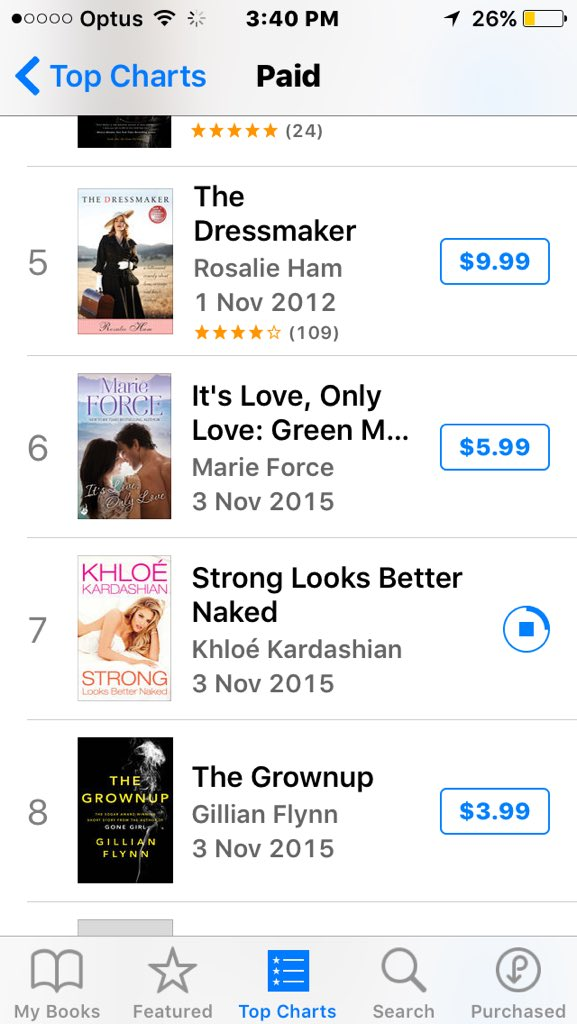 RT @Aussie_Kardash: @khloekardashian and climbing !! No 7 #StrongLooksBetterNaked https://t.co/6Ko707EGfM