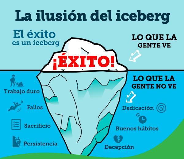 El éxito es como un iceberg, debajo de él hay un proceso que saca a flote nuestras metas. Feliz semana emprendedores https://t.co/1yi06CO4hc