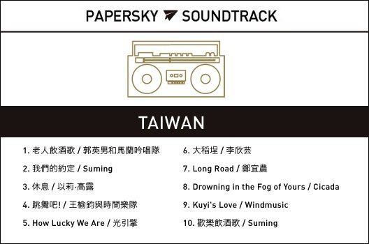 旅する音楽 soundtrack for travelers|台湾編 https://t.co/WPGTWRK5Y3 https://t.co/Q85Cct5V6s