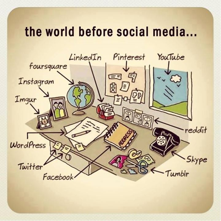 The world before social media... https://t.co/4pXhFujiSs