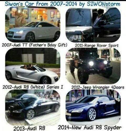 Siwon's car every year *.* #WaitingForSiwon https://t.co/7OdhSIU6Pg