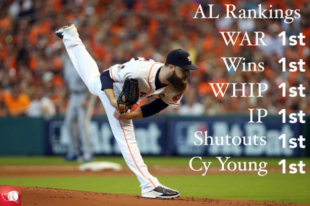 Your 2015 AL Cy Young Winner #Astros https://t.co/mlCh4RKHG0