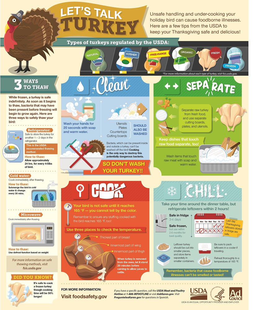 Keep Food Safety on your Thanksgiving menu with these Turkey Day Tips! https://t.co/GmsiFLZbDH MT @USDAFoodSafety
