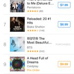 MAJOR: BTS is Top 10 on US iTunes Top Albums! It indicates they have a very good chance of charting on Billboard 200 https://t.co/IF880pGLV3