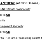 Week 13 playoff scenarios for the @Panthers. Can clinch playoff berth & NFC South this week: https://t.co/0RhBml0lJm