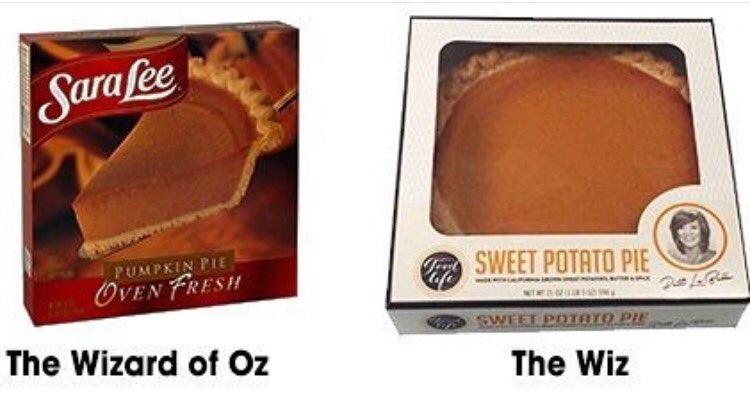 #TheWizardOfOz vs #TheWiz
