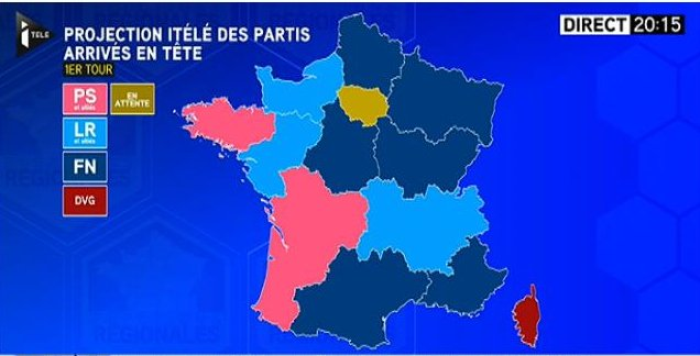 #France regional elex exit poll: Front National ahead in 6 of 12 regions. Paris region not yet available. (@itele) https://t.co/6DHs4XAg5i