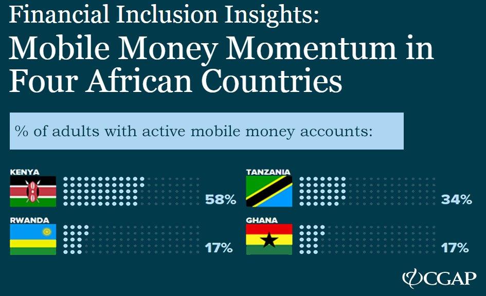NEW #DataViz explores #mobilemoney usage in #Rwanda, #Ghana, #Tanzania and #Kenya: https://t.co/h7m8mXA4EW #m4d https://t.co/QffURAUmZm