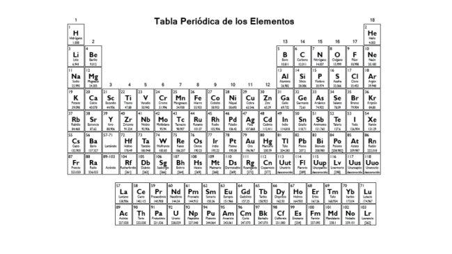 Lo ledo confirman hallazgo del elemento n 113 de la tabla lo ledo confirman hallazgo del elemento n 113 de la tabla peridica urtaz Gallery