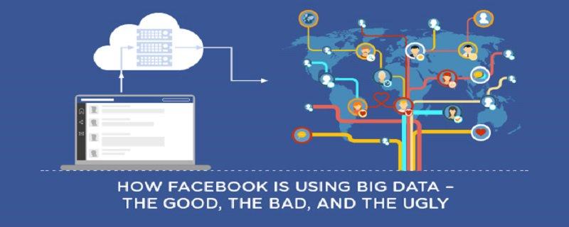 Trending examples on how #Facebook is using #BigData : https://t.co/MU7PohoCWF #SocialMedia https://t.co/uZJQgslW1N