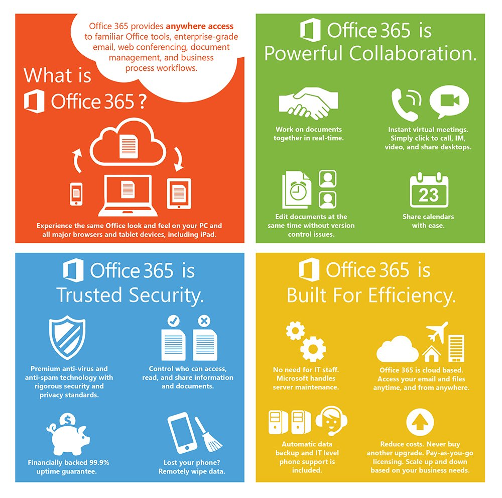 Get FREE End User training in this Office 365 webinar. Learn more on the #Office365 Network! https://t.co/hZYVC4lwPQ https://t.co/AJKaymjw7D