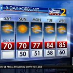 Wind kicks up; isolated storms possible in North Georgia