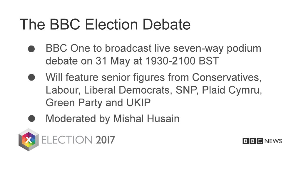 BBC announces 7 way debate for 31st May #GE2017  https://t.co/22KoRtmfpe https://t.co/AvxP1u8PZP