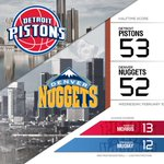 #Pistons lead the Nuggets 53-52 at the half. #DetroitGrind https://t.co/CizUzjmNgw