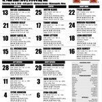 Two hours to puck drop...here are todays #Gophers lines. #HDM2016 https://t.co/zbFzjbCyuk