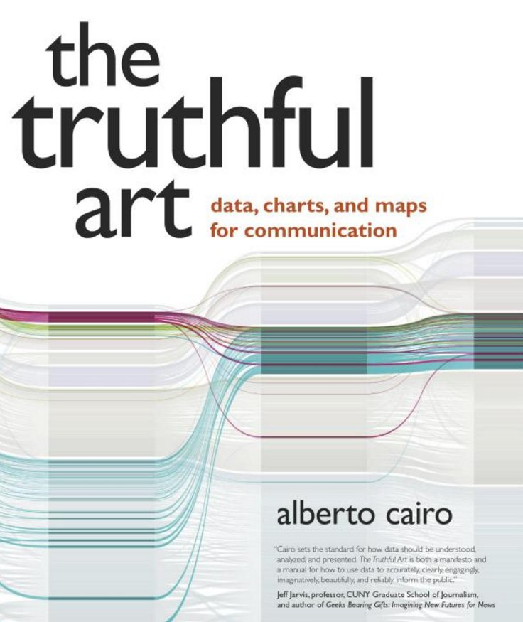 Sneak peek: Read the first 40 pages of 'The Truthful Art' before it's launched on Feb. 28: https://t.co/R9Yw6mfnYt https://t.co/vhRdlSILtF