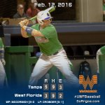 FINAL: Argos fall in heart-breaker to No. 1 Tampa, 5-3 in 10 innings at Jim Spooner Field. https://t.co/vpeMY8pU53