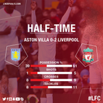 An impressive first-half from #LFC... https://t.co/Y2PnyR6DYz