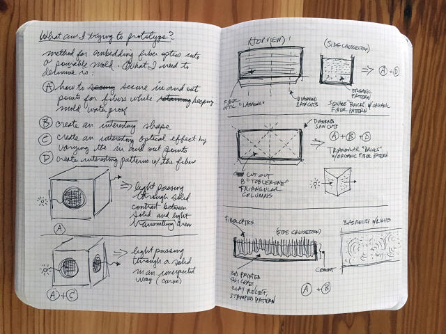 Take a peek inside our own Lisa Woods's notebook, via @FastCoDesign: https://t.co/39v4QShSZk #ixd https://t.co/hQ4PSAeLcv